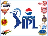 indian cricket league